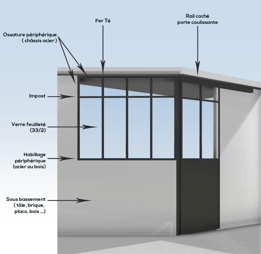 verri re et porte en m tal style industriel mecametal. Black Bedroom Furniture Sets. Home Design Ideas